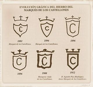 HIERROS CASTELLONES
